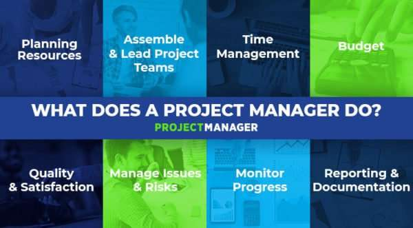Graphic with the roles of a project manager